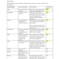 CovidArchive_MetadataSchema.pdf