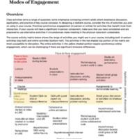 modes-engagement.pdf