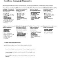 resislient-pedagogy-examples.pdf