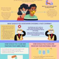 Masks-Infographic.pdf